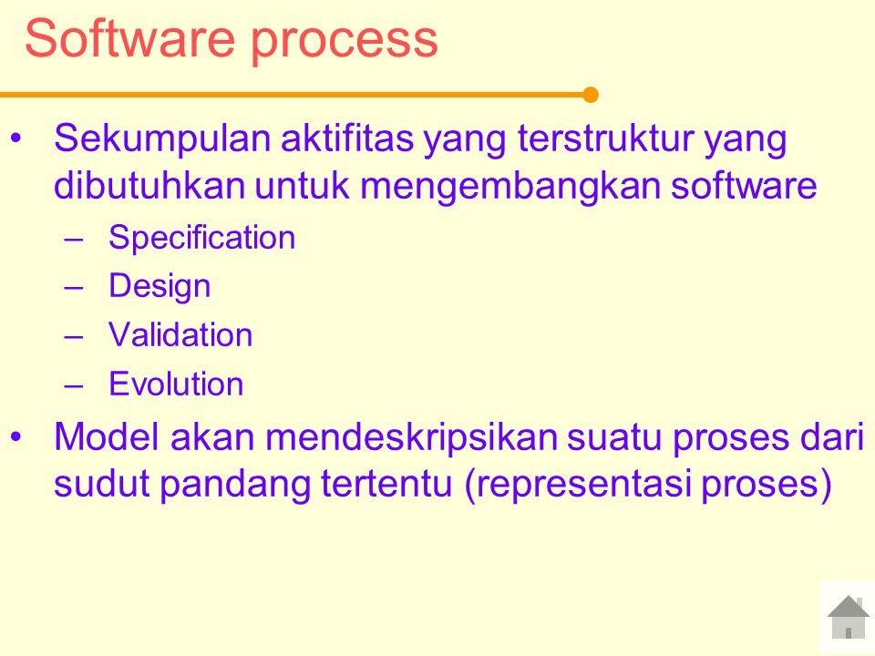Software process Sekumpulan aktifitas yang terstruktur yang dibutuhkan untuk mengembangkan software –Specification –Design –Validation –Evolution Model akan mendeskripsikan suatu proses dari sudut pandang tertentu (representasi proses)