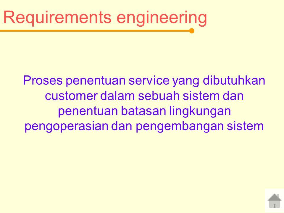 Requirements engineering Proses penentuan service yang dibutuhkan customer dalam sebuah sistem dan penentuan batasan lingkungan pengoperasian dan pengembangan sistem
