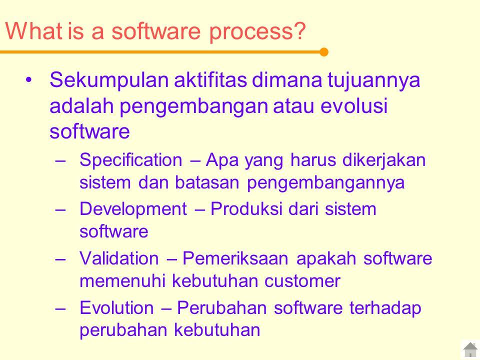What is a software process? Sekumpulan aktifitas dimana tujuannya adalah pengembangan atau evolusi software –Specification – Apa yang harus dikerjakan