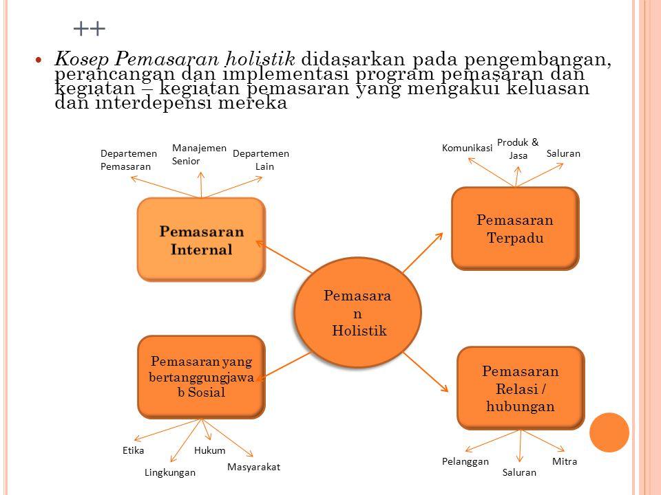 ++ Kosep Pemasaran holistik didasarkan pada pengembangan, perancangan dan implementasi program pemasaran dan kegiatan – kegiatan pemasaran yang mengak