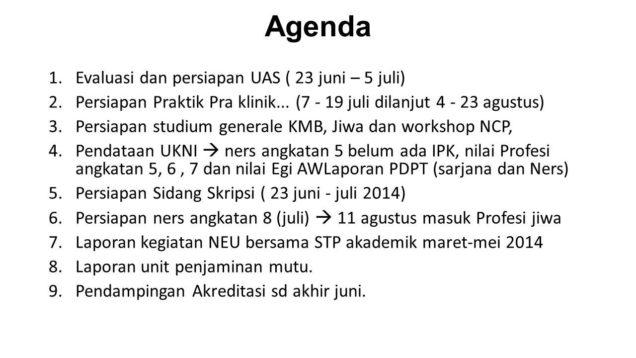 Agenda 1.Evaluasi dan persiapan UAS ( 23 juni – 5 juli) 2.Persiapan Praktik Pra klinik...