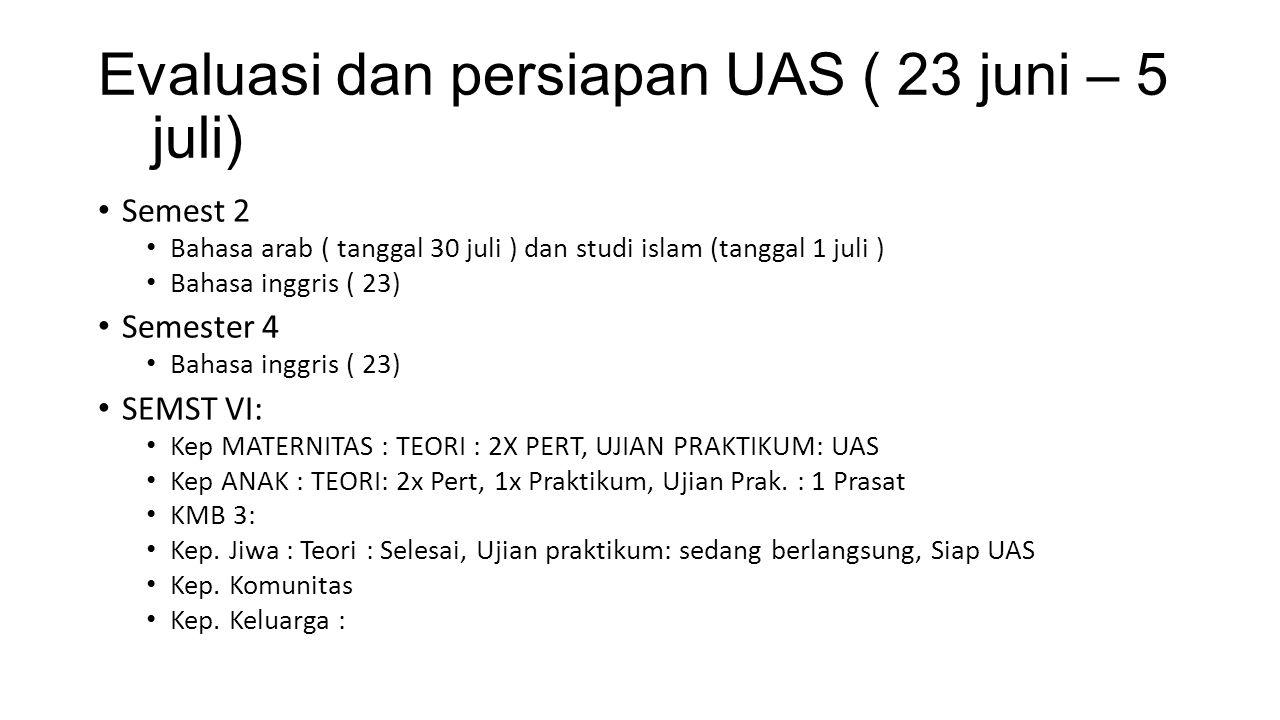 Evaluasi dan persiapan UAS ( 23 juni – 5 juli) Semest 2 Bahasa arab ( tanggal 30 juli ) dan studi islam (tanggal 1 juli ) Bahasa inggris ( 23) Semester 4 Bahasa inggris ( 23) SEMST VI: Kep MATERNITAS : TEORI : 2X PERT, UJIAN PRAKTIKUM: UAS Kep ANAK : TEORI: 2x Pert, 1x Praktikum, Ujian Prak.