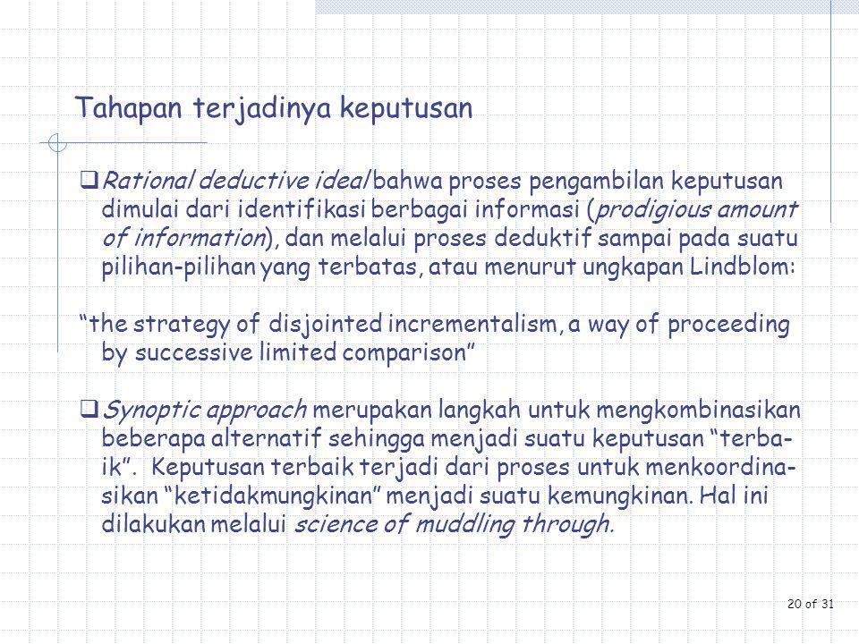 Tahapan terjadinya keputusan  Rational deductive ideal bahwa proses pengambilan keputusan dimulai dari identifikasi berbagai informasi (prodigious am