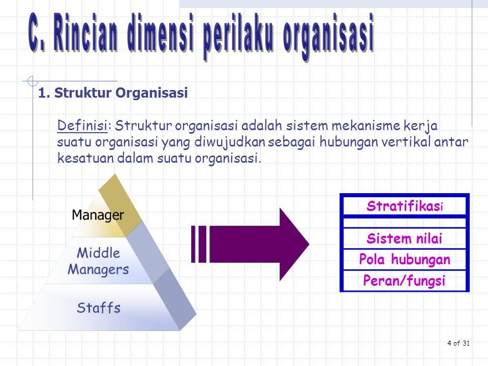 1. Struktur Organisasi Definisi: Struktur organisasi adalah sistem mekanisme kerja suatu organisasi yang diwujudkan sebagai hubungan vertikal antar ke