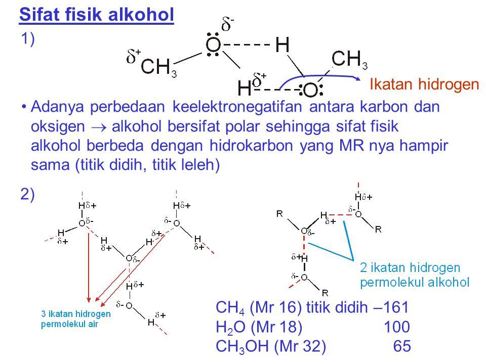 Sifat fisik alkohol Ikatan hidrogen Adanya perbedaan keelektronegatifan antara karbon dan oksigen  alkohol bersifat polar sehingga sifat fisik alkoho