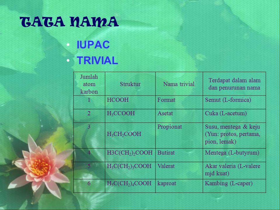 TATA NAMA IUPAC TRIVIAL Jumlah atom karbon StrukturNama trivial Terdapat dalam alam dan penurunan nama 1HCOOHFormatSemut (L-formica) 2H 3 CCOOHAsetatC