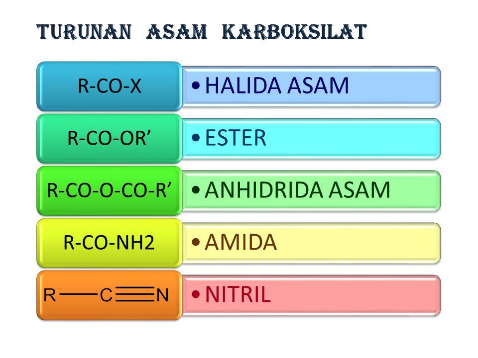 TURUNAN ASAM KARBOKSILAT HALIDA ASAM R-CO-X ESTER R-CO-OR' ANHIDRIDA ASAM R-CO-O- CO-R' AMIDA R-CO-NH2 NITRIL