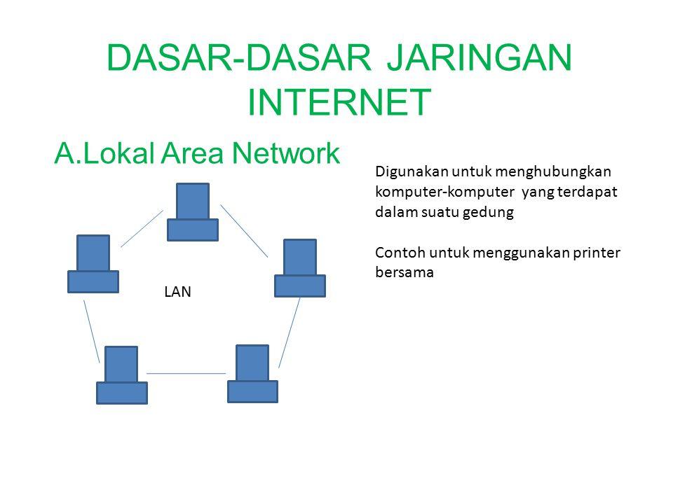 DASAR-DASAR JARINGAN INTERNET A.Lokal Area Network LAN Digunakan untuk menghubungkan komputer-komputer yang terdapat dalam suatu gedung Contoh untuk menggunakan printer bersama