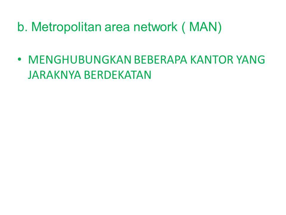 b. Metropolitan area network ( MAN) MENGHUBUNGKAN BEBERAPA KANTOR YANG JARAKNYA BERDEKATAN