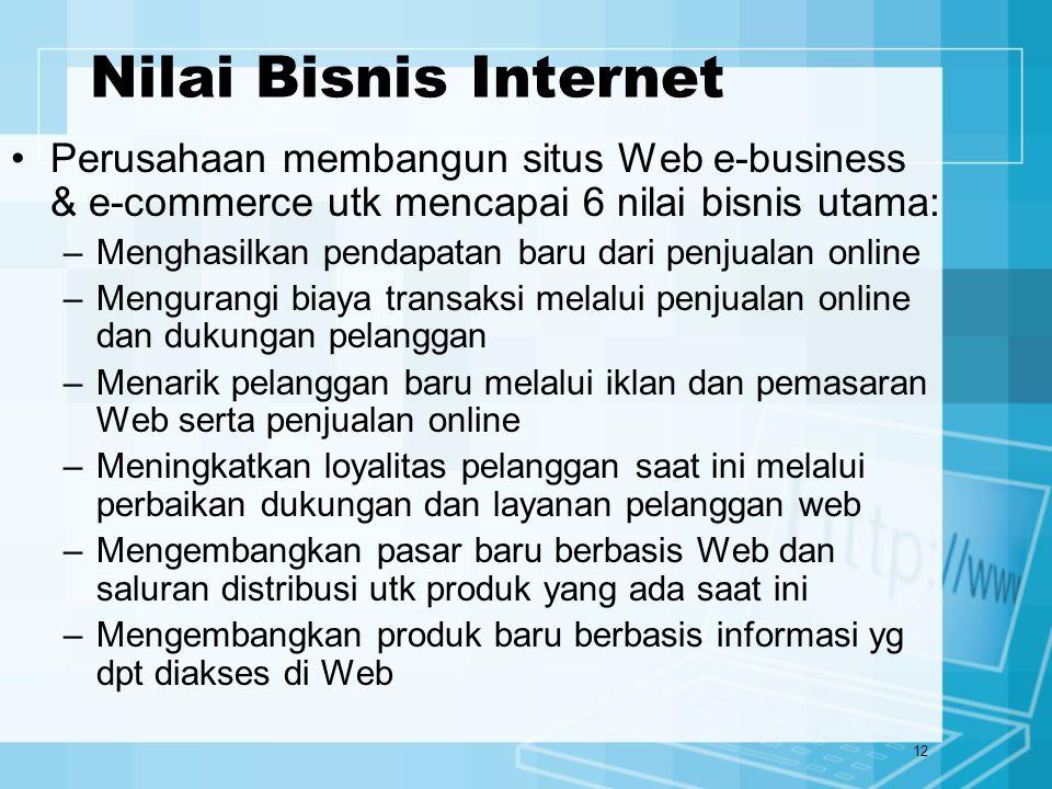 12 Nilai Bisnis Internet Perusahaan membangun situs Web e-business & e-commerce utk mencapai 6 nilai bisnis utama: –Menghasilkan pendapatan baru dari