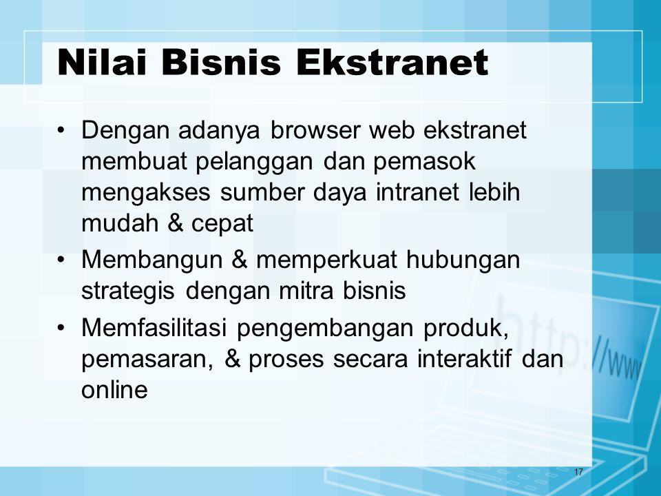 17 Nilai Bisnis Ekstranet Dengan adanya browser web ekstranet membuat pelanggan dan pemasok mengakses sumber daya intranet lebih mudah & cepat Membang