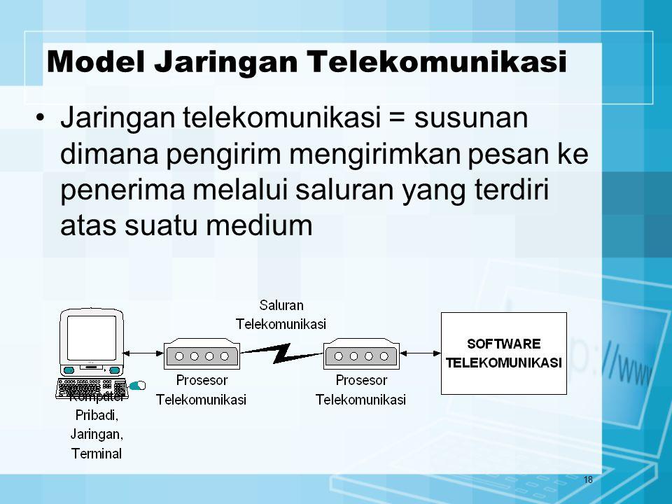 18 Model Jaringan Telekomunikasi Jaringan telekomunikasi = susunan dimana pengirim mengirimkan pesan ke penerima melalui saluran yang terdiri atas sua