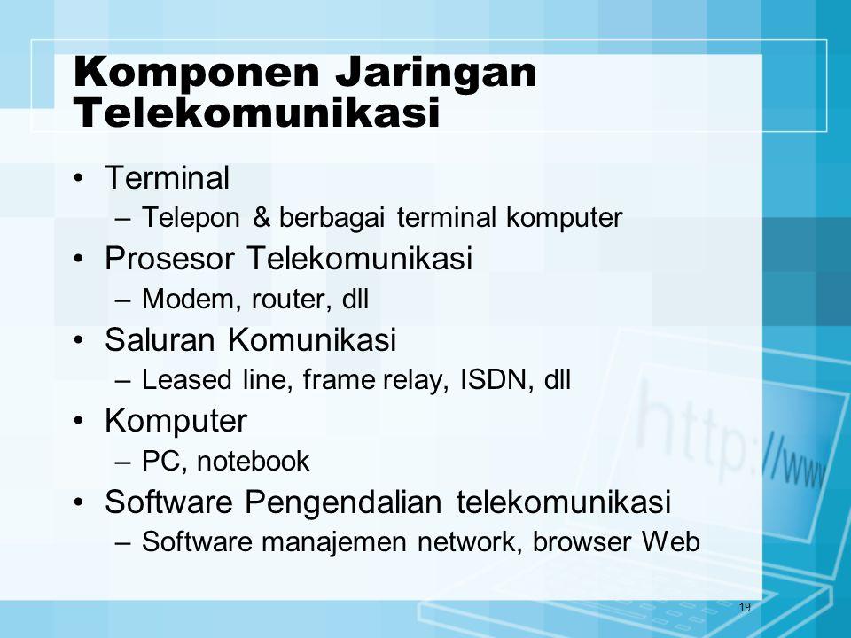 19 Komponen Jaringan Telekomunikasi Terminal –Telepon & berbagai terminal komputer Prosesor Telekomunikasi –Modem, router, dll Saluran Komunikasi –Lea