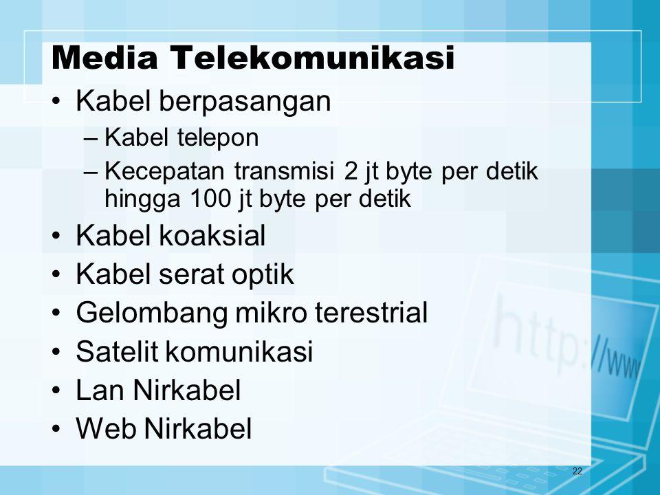 22 Media Telekomunikasi Kabel berpasangan –Kabel telepon –Kecepatan transmisi 2 jt byte per detik hingga 100 jt byte per detik Kabel koaksial Kabel se