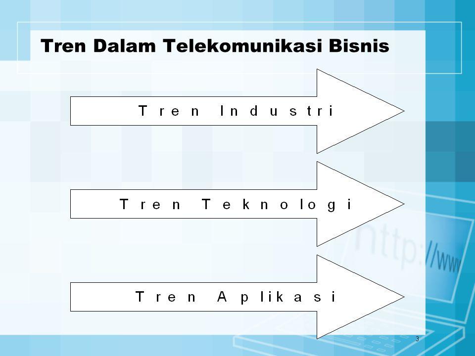 24 Software Telekomunikasi Fungsi software telekomunikasi: –Manajemen arus –Keamanan –Pengawasan jaringan –Perencanaan kapasitas Cth: HPView, NetSight, dll