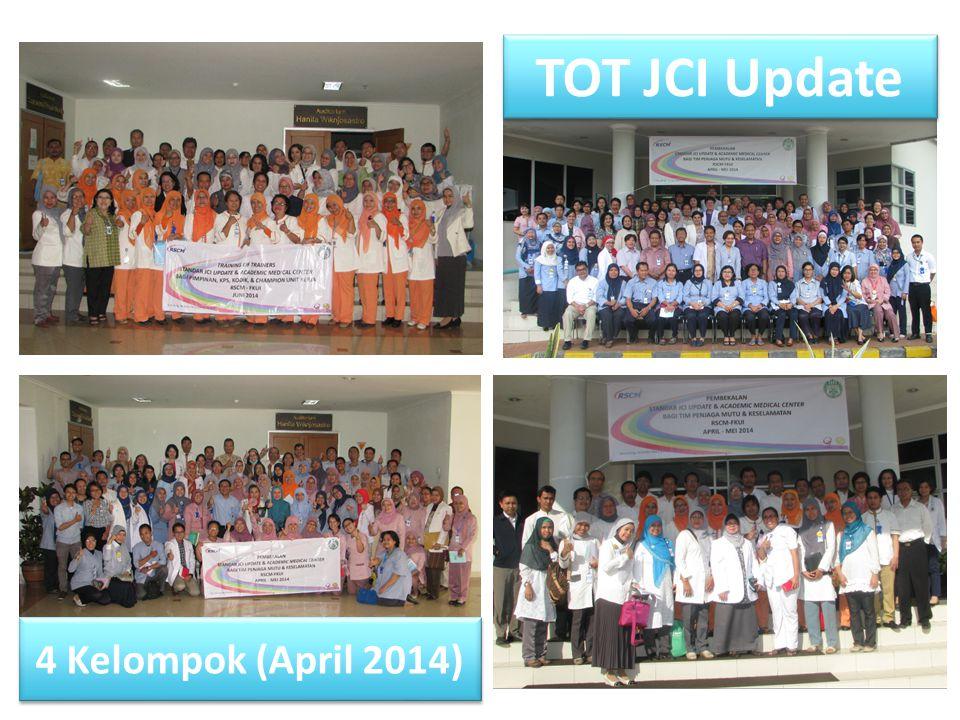 TOT JCI Update 4 Kelompok (April 2014)