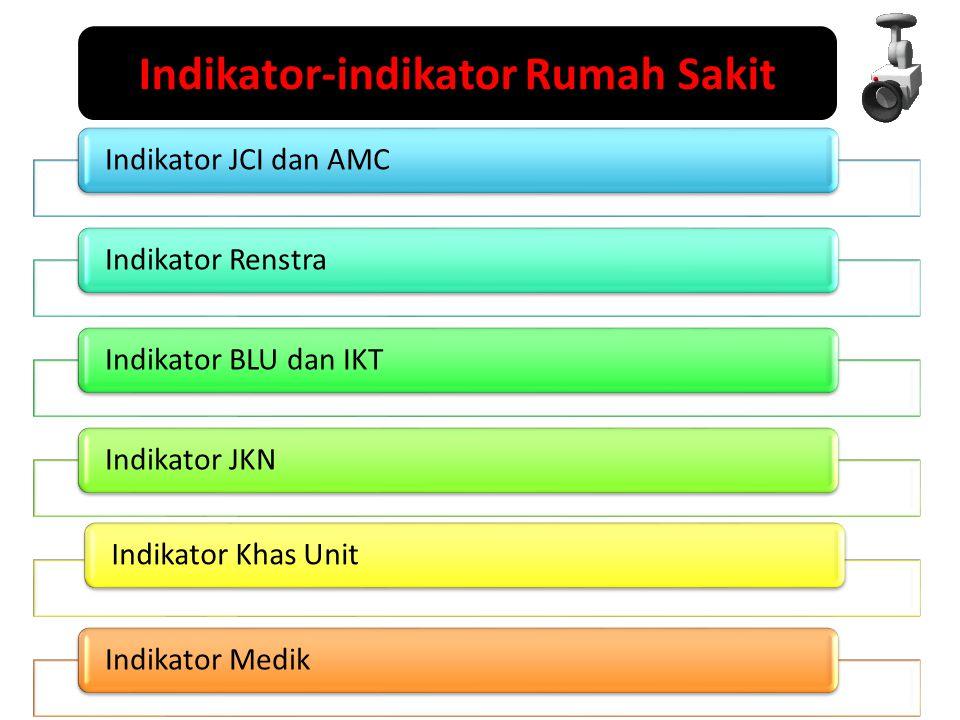 Indikator JCI dan AMCIndikator RenstraIndikator BLU dan IKTIndikator JKNIndikator Khas UnitIndikator Medik Indikator-indikator Rumah Sakit