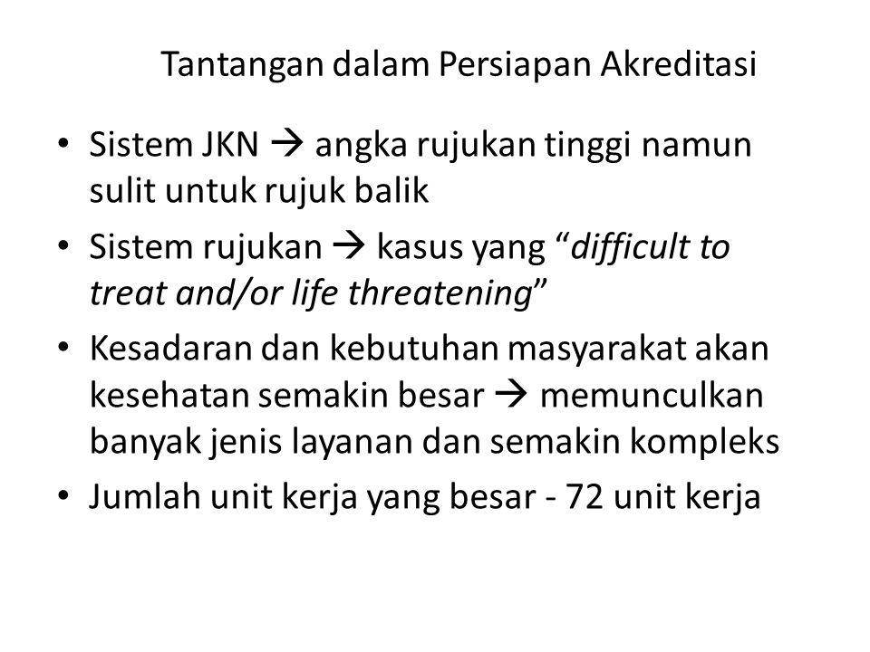 Self Assessment Pokja NoPOKJAKetua PokjaGAP ANALYSIS I (Mei 2014) GAP ANALYSIS II (Nov 2014) NILAI 12.FMSZulfia Maharani, ST6.275.74 13.SQEYuliana Sri Wahyuni, SH, MH8.18- 14.MOIGandi Agusniadi, BBA, SE7.536.83 *15.MPEDr.