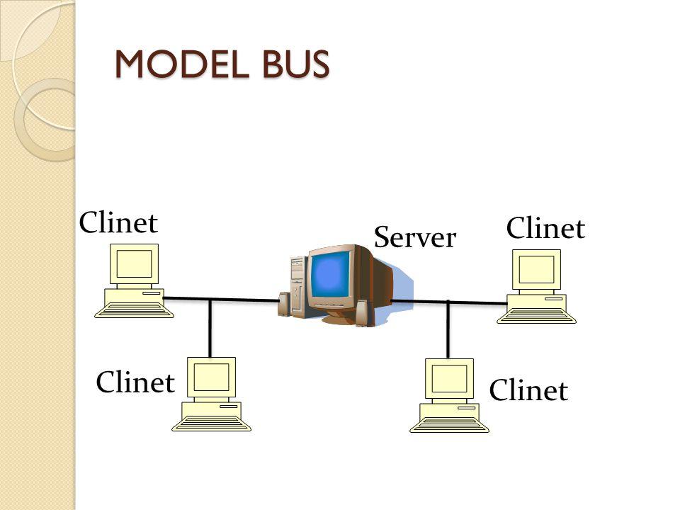 MODEL BUS Server Clinet
