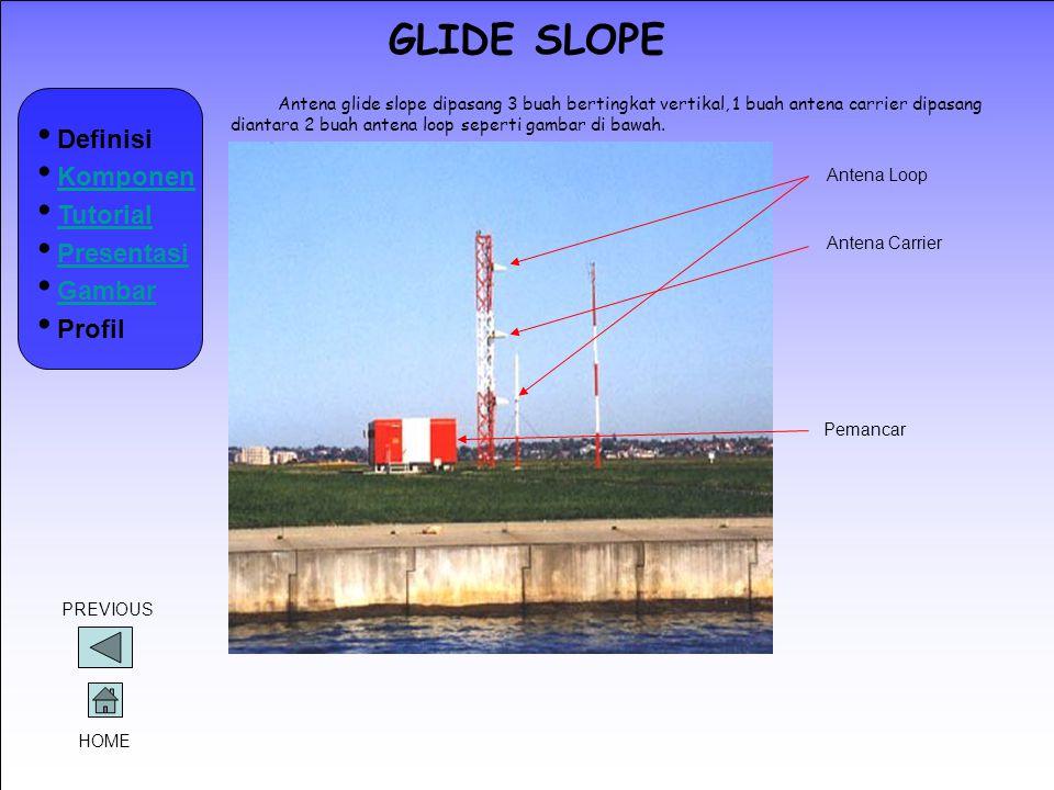 GLIDE SLOPE Antena glide slope dipasang 3 buah bertingkat vertikal, 1 buah antena carrier dipasang diantara 2 buah antena loop seperti gambar di bawah