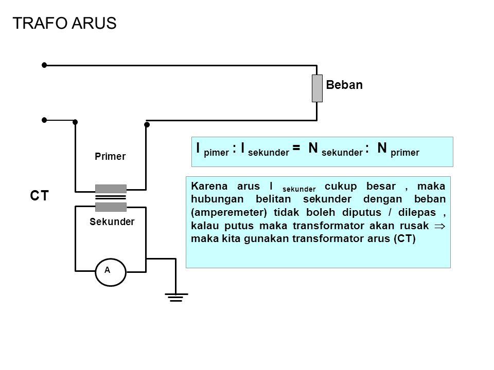 TRAFO ARUS (CT) Operasinya berbeda dengan trafo tenaga Kumparan primernya berjumlah sedikit (N 1 = 1) dan terhubung seri dengan beban.