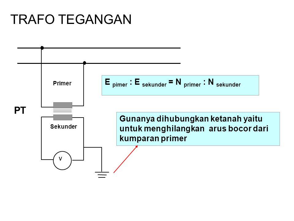 TRAFO TEGANGAN V Primer Gunanya dihubungkan ketanah yaitu untuk menghilangkan arus bocor dari kumparan primer Sekunder PT E pimer : E sekunder = N pri