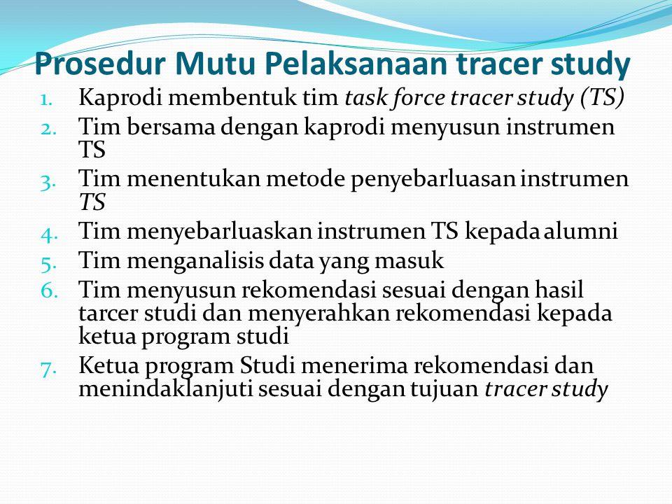 Prosedur Mutu Pelaksanaan tracer study 1.Kaprodi membentuk tim task force tracer study (TS) 2.