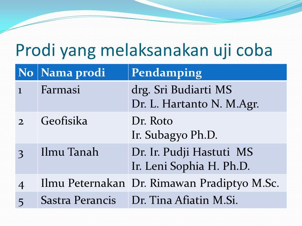 Prodi yang melaksanakan uji coba NoNama prodiPendamping 1Farmasidrg.