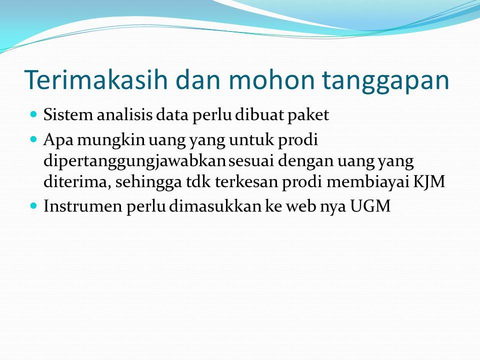 Terimakasih dan mohon tanggapan Sistem analisis data perlu dibuat paket Apa mungkin uang yang untuk prodi dipertanggungjawabkan sesuai dengan uang yang diterima, sehingga tdk terkesan prodi membiayai KJM Instrumen perlu dimasukkan ke web nya UGM