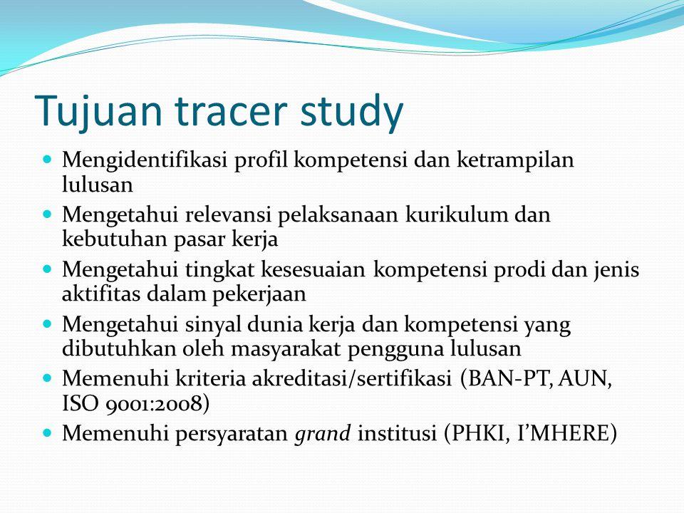 Tujuan tracer study Mengidentifikasi profil kompetensi dan ketrampilan lulusan Mengetahui relevansi pelaksanaan kurikulum dan kebutuhan pasar kerja Mengetahui tingkat kesesuaian kompetensi prodi dan jenis aktifitas dalam pekerjaan Mengetahui sinyal dunia kerja dan kompetensi yang dibutuhkan oleh masyarakat pengguna lulusan Memenuhi kriteria akreditasi/sertifikasi (BAN-PT, AUN, ISO 9001:2008) Memenuhi persyaratan grand institusi (PHKI, I'MHERE)