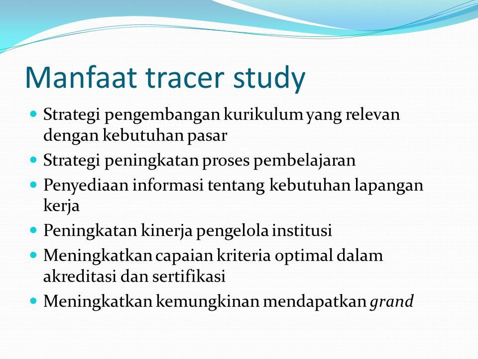 Manfaat tracer study Strategi pengembangan kurikulum yang relevan dengan kebutuhan pasar Strategi peningkatan proses pembelajaran Penyediaan informasi tentang kebutuhan lapangan kerja Peningkatan kinerja pengelola institusi Meningkatkan capaian kriteria optimal dalam akreditasi dan sertifikasi Meningkatkan kemungkinan mendapatkan grand