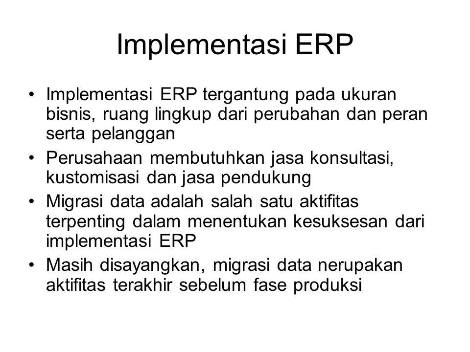 Implementasi ERP Implementasi ERP tergantung pada ukuran bisnis, ruang lingkup dari perubahan dan peran serta pelanggan Perusahaan membutuhkan jasa konsultasi, kustomisasi dan jasa pendukung Migrasi data adalah salah satu aktifitas terpenting dalam menentukan kesuksesan dari implementasi ERP Masih disayangkan, migrasi data nerupakan aktifitas terakhir sebelum fase produksi