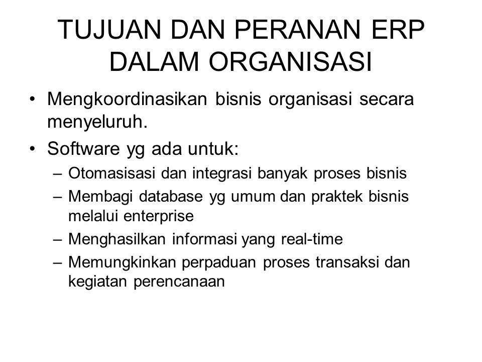 TUJUAN DAN PERANAN ERP DALAM ORGANISASI Mengkoordinasikan bisnis organisasi secara menyeluruh. Software yg ada untuk: –Otomasisasi dan integrasi banya
