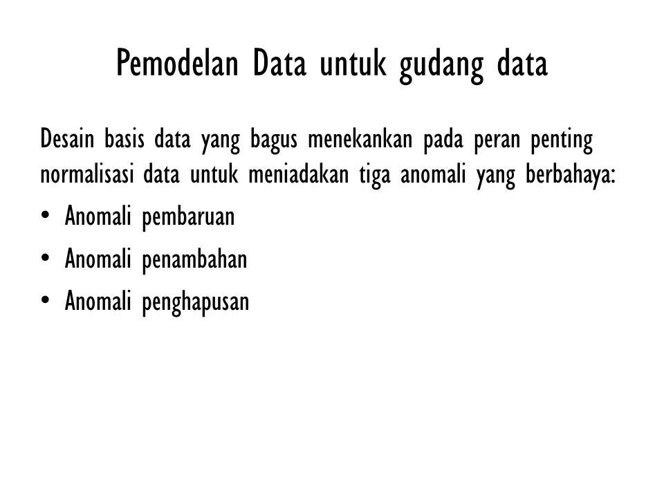 Pemodelan Data untuk gudang data Desain basis data yang bagus menekankan pada peran penting normalisasi data untuk meniadakan tiga anomali yang berbah