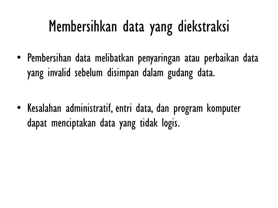 Membersihkan data yang diekstraksi Pembersihan data melibatkan penyaringan atau perbaikan data yang invalid sebelum disimpan dalam gudang data. Kesala