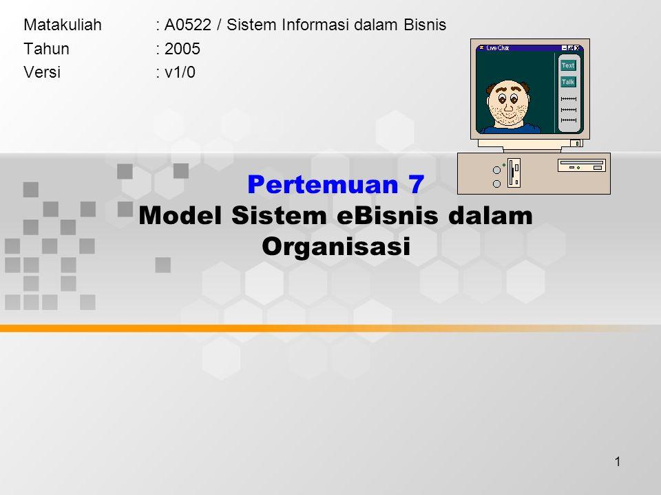 1 Pertemuan 7 Model Sistem eBisnis dalam Organisasi Matakuliah: A0522 / Sistem Informasi dalam Bisnis Tahun: 2005 Versi: v1/0