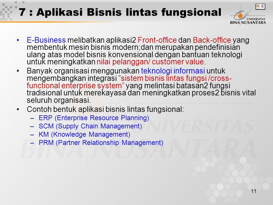 11 7 : Aplikasi Bisnis lintas fungsional E-Business melibatkan aplikasi2 Front-office dan Back-office yang membentuk mesin bisnis modern;dan merupakan
