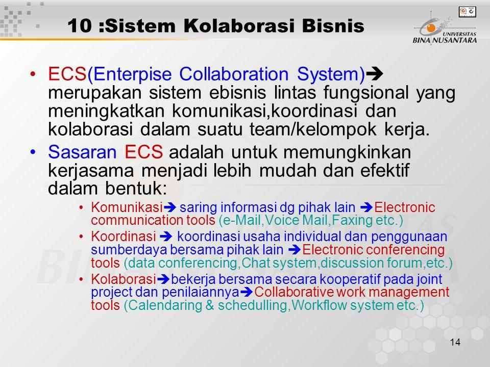14 10 :Sistem Kolaborasi Bisnis ECS(Enterpise Collaboration System)  merupakan sistem ebisnis lintas fungsional yang meningkatkan komunikasi,koordina