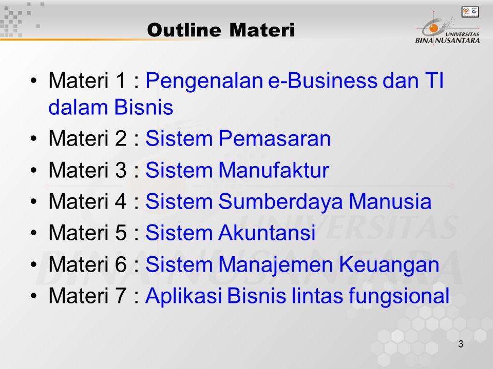 3 Outline Materi Materi 1 : Pengenalan e-Business dan TI dalam Bisnis Materi 2 : Sistem Pemasaran Materi 3 : Sistem Manufaktur Materi 4 : Sistem Sumbe