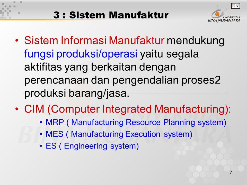 7 3 : Sistem Manufaktur Sistem Informasi Manufaktur mendukung fungsi produksi/operasi yaitu segala aktifitas yang berkaitan dengan perencanaan dan pen
