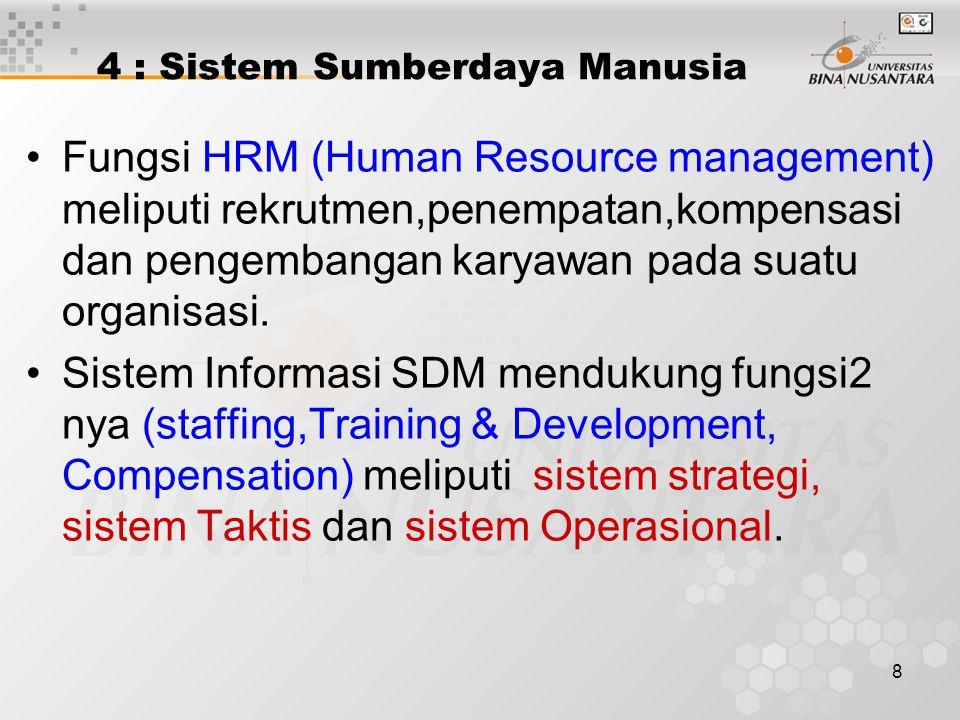 8 4 : Sistem Sumberdaya Manusia Fungsi HRM (Human Resource management) meliputi rekrutmen,penempatan,kompensasi dan pengembangan karyawan pada suatu o