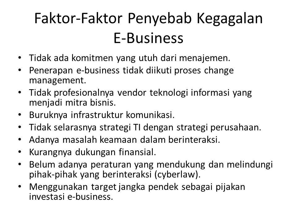 Faktor-Faktor Penyebab Kegagalan E-Business Tidak ada komitmen yang utuh dari menajemen. Penerapan e-business tidak diikuti proses change management.