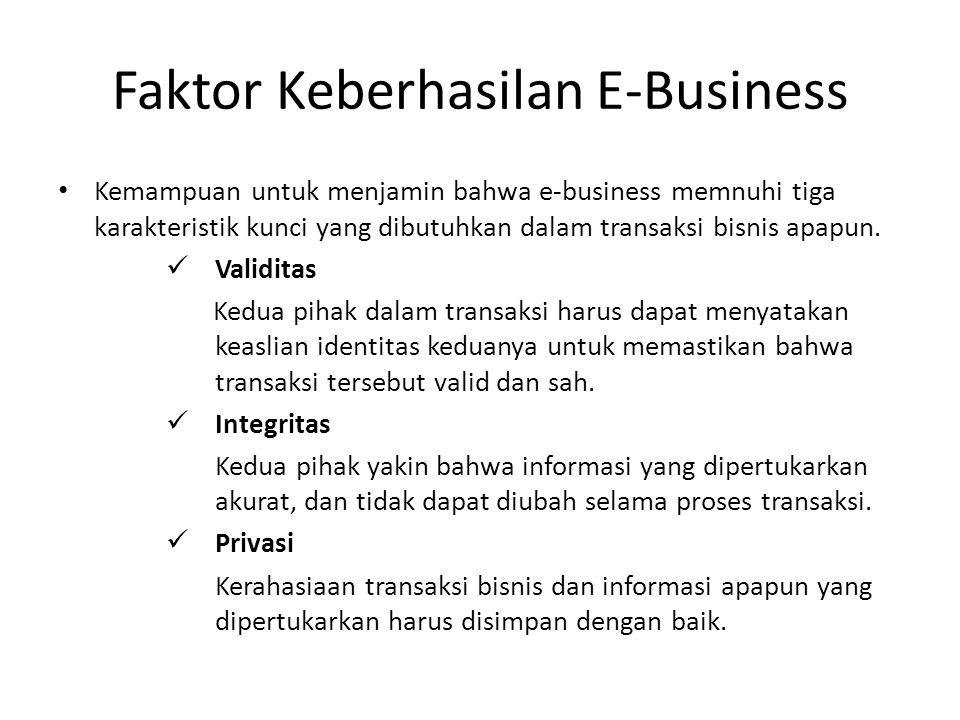 Faktor Keberhasilan E-Business Kemampuan untuk menjamin bahwa e-business memnuhi tiga karakteristik kunci yang dibutuhkan dalam transaksi bisnis apapu