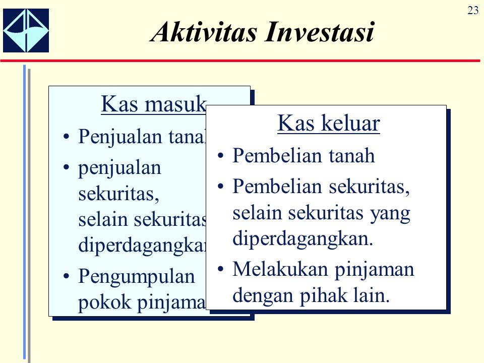 23 Aktivitas Investasi Kas masuk Penjualan tanah penjualan sekuritas, selain sekuritas yg diperdagangkan. Pengumpulan pokok pinjaman. Kas masuk Penjua