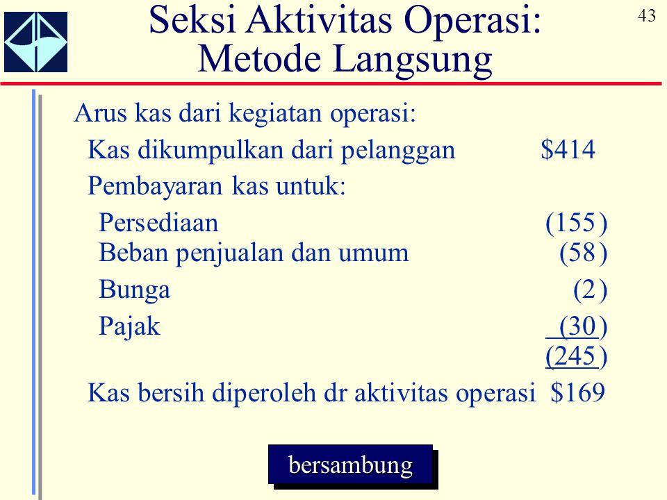 Arus kas dari kegiatan operasi: Kas dikumpulkan dari pelanggan$414 Pembayaran kas untuk: Persediaan (155) Beban penjualan dan umum (58) Bunga (2) Paja
