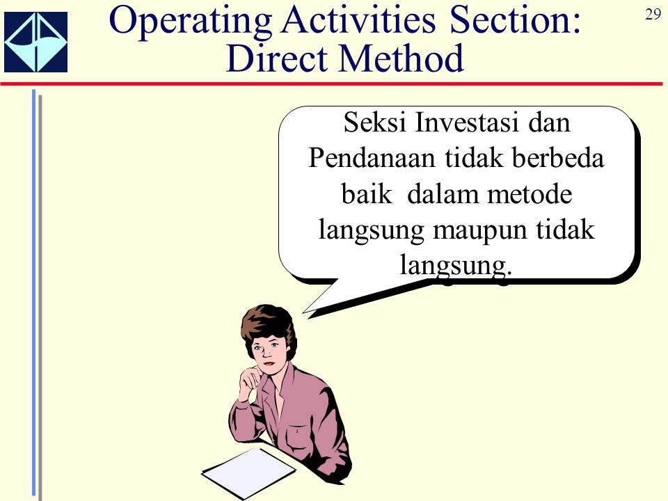 29 Seksi Investasi dan Pendanaan tidak berbeda baik dalam metode langsung maupun tidak langsung. Operating Activities Section: Direct Method