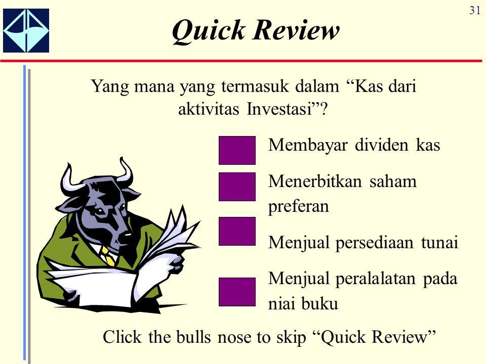 """31 Yang mana yang termasuk dalam """"Kas dari aktivitas Investasi""""? Membayar dividen kas Menerbitkan saham preferan Menjual persediaan tunai Menjual pera"""