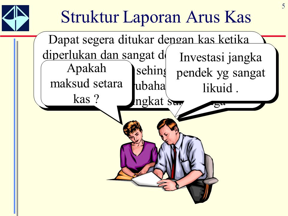 6 ARUS KAS MASUK Cash Inflows Operating Activities Investing Activities Financing Activities Struktur Laporan Arus Kas