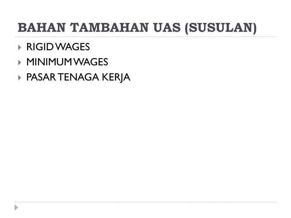 BAHAN TAMBAHAN UAS (SUSULAN)  RIGID WAGES  MINIMUM WAGES  PASAR TENAGA KERJA