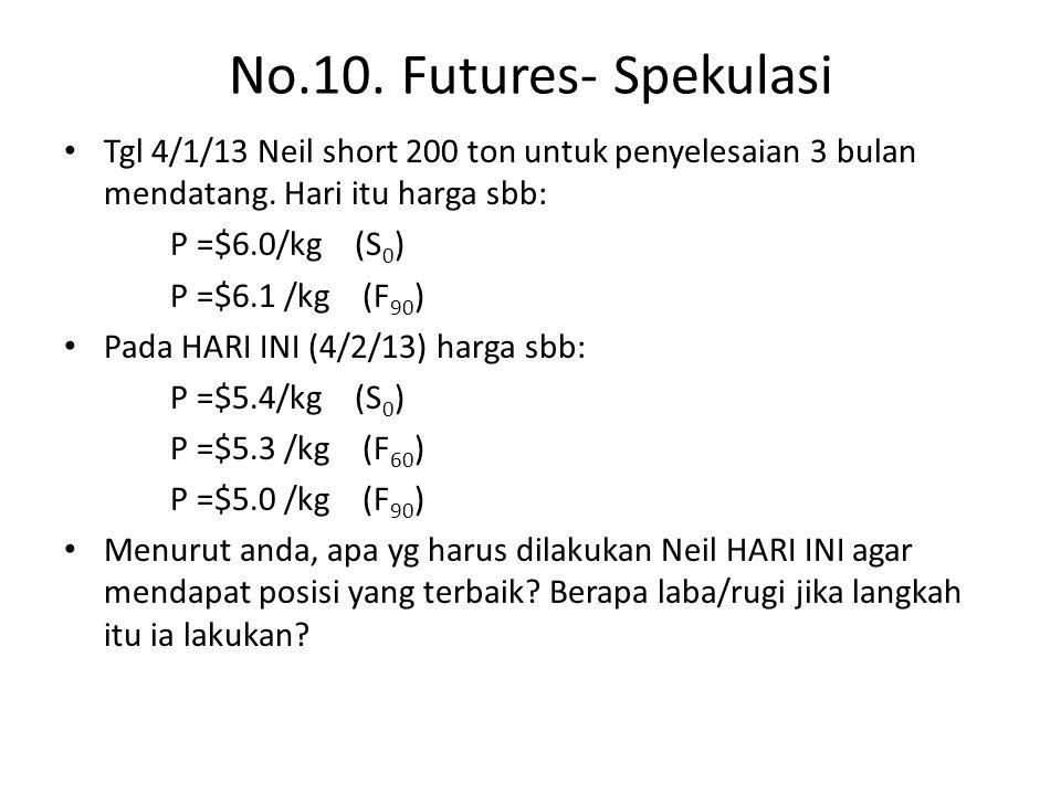 No.10. Futures- Spekulasi Tgl 4/1/13 Neil short 200 ton untuk penyelesaian 3 bulan mendatang.